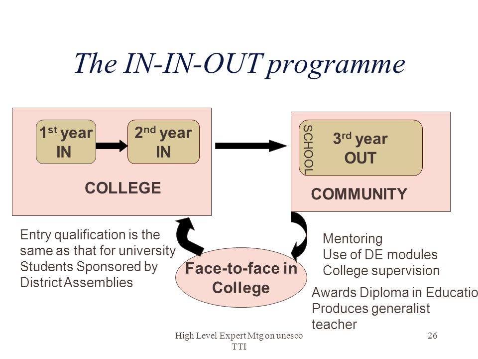 The IN-IN-OUT programme