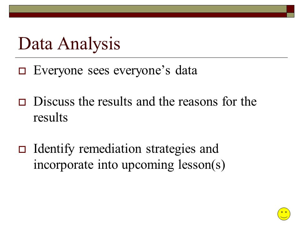 Data Analysis Everyone sees everyone's data