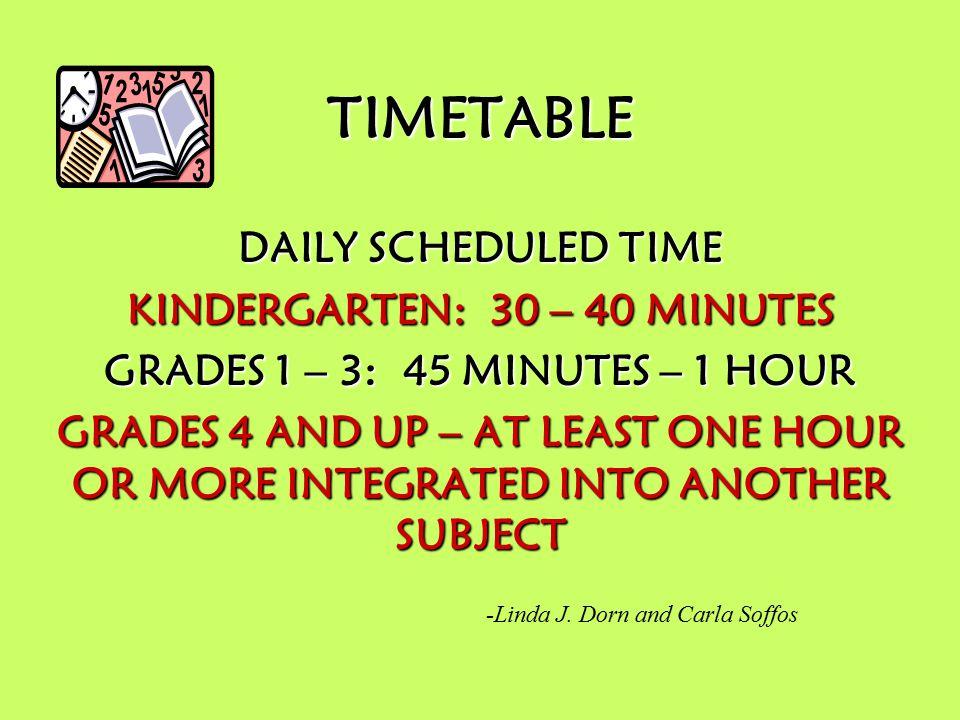 KINDERGARTEN: 30 – 40 MINUTES GRADES 1 – 3: 45 MINUTES – 1 HOUR