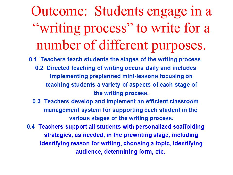 Outcome: Students engage in a writing process to write for a number of different purposes.