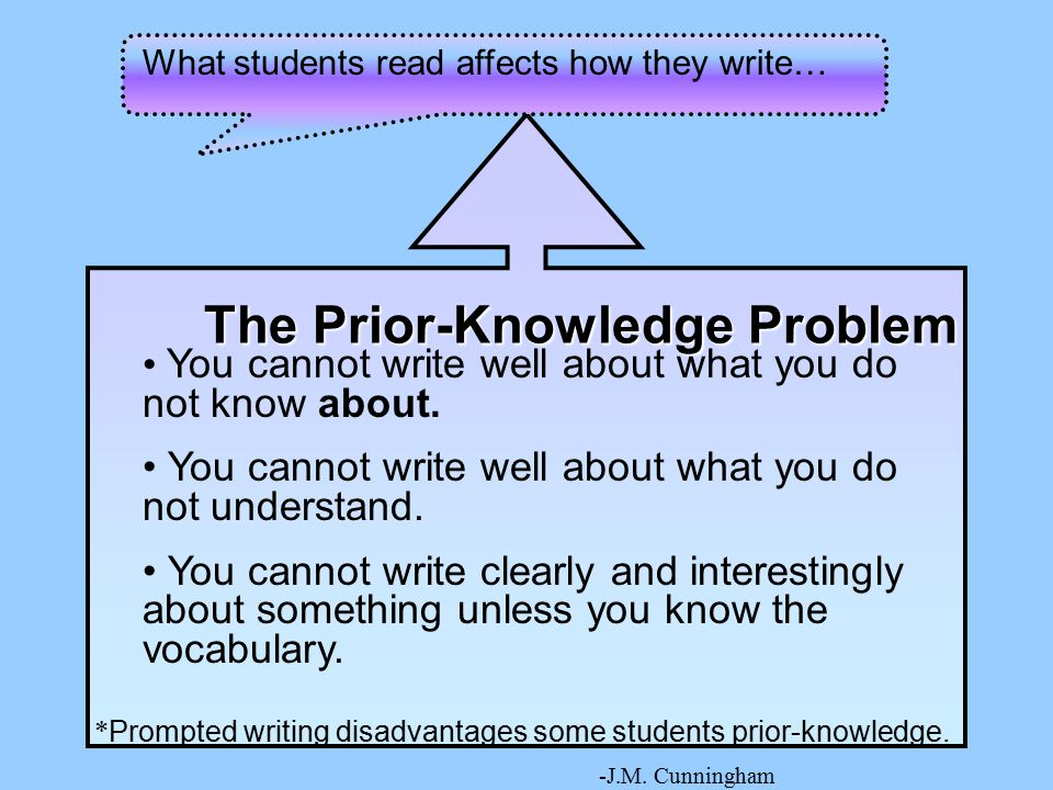 *Prompted writing disadvantages some students prior-knowledge.