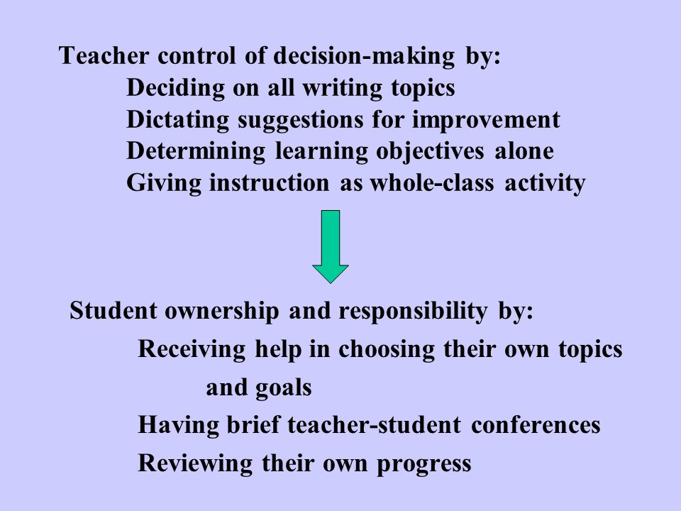 Teacher control of decision-making by:. Deciding on all writing topics