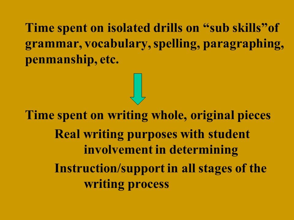 Time spent on isolated drills on sub skills of grammar, vocabulary, spelling, paragraphing, penmanship, etc.