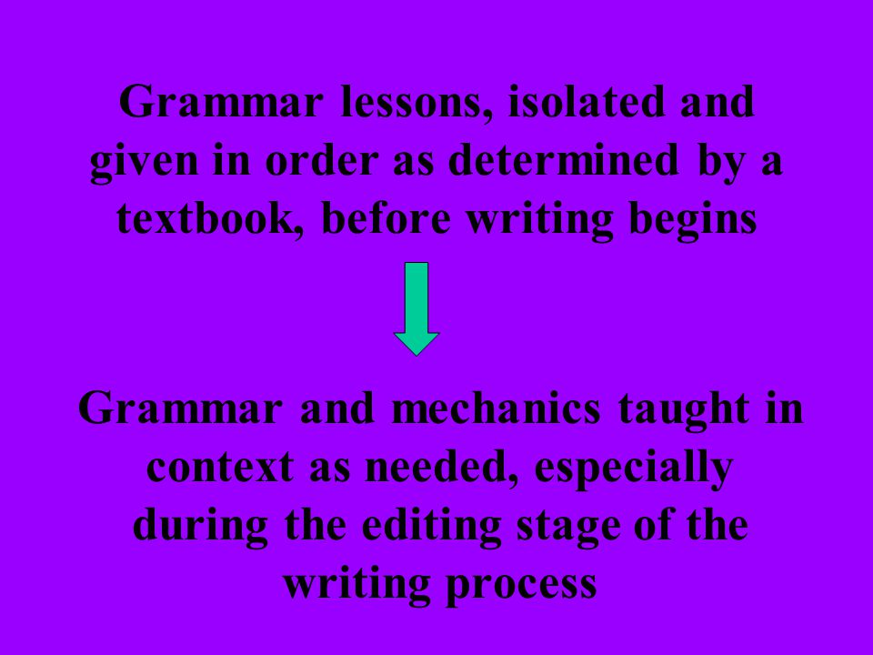 Grammar lessons, isolated and given in order as determined by a textbook, before writing begins
