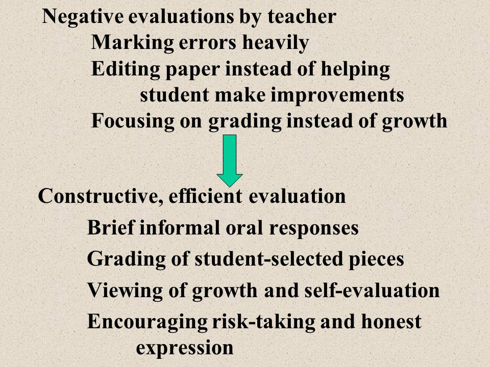 Negative evaluations by teacher. Marking errors heavily