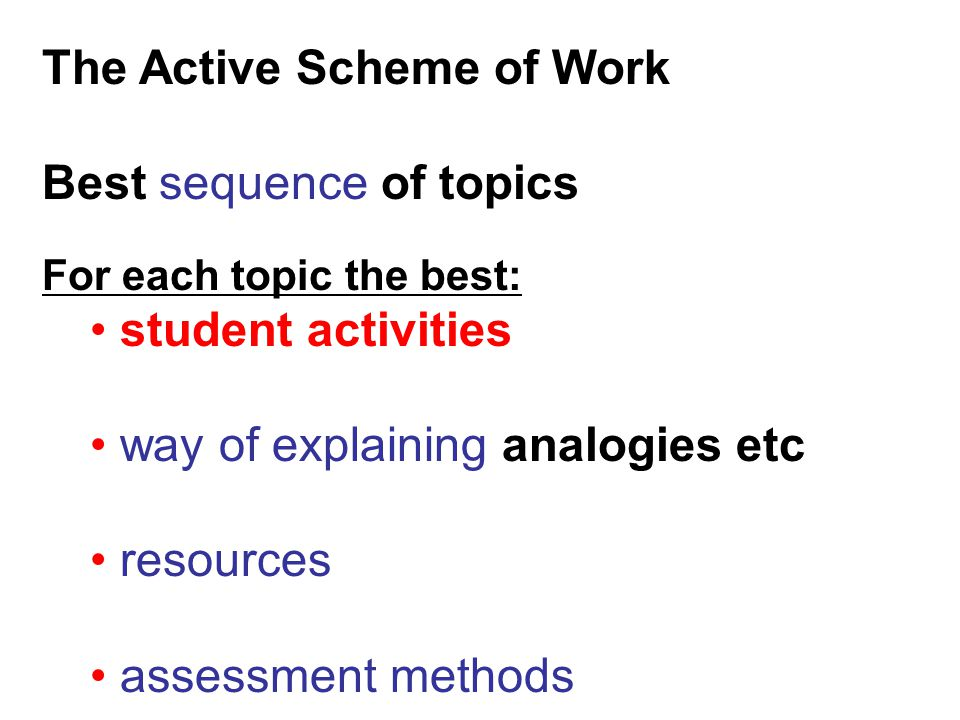 The Active Scheme of Work Best sequence of topics