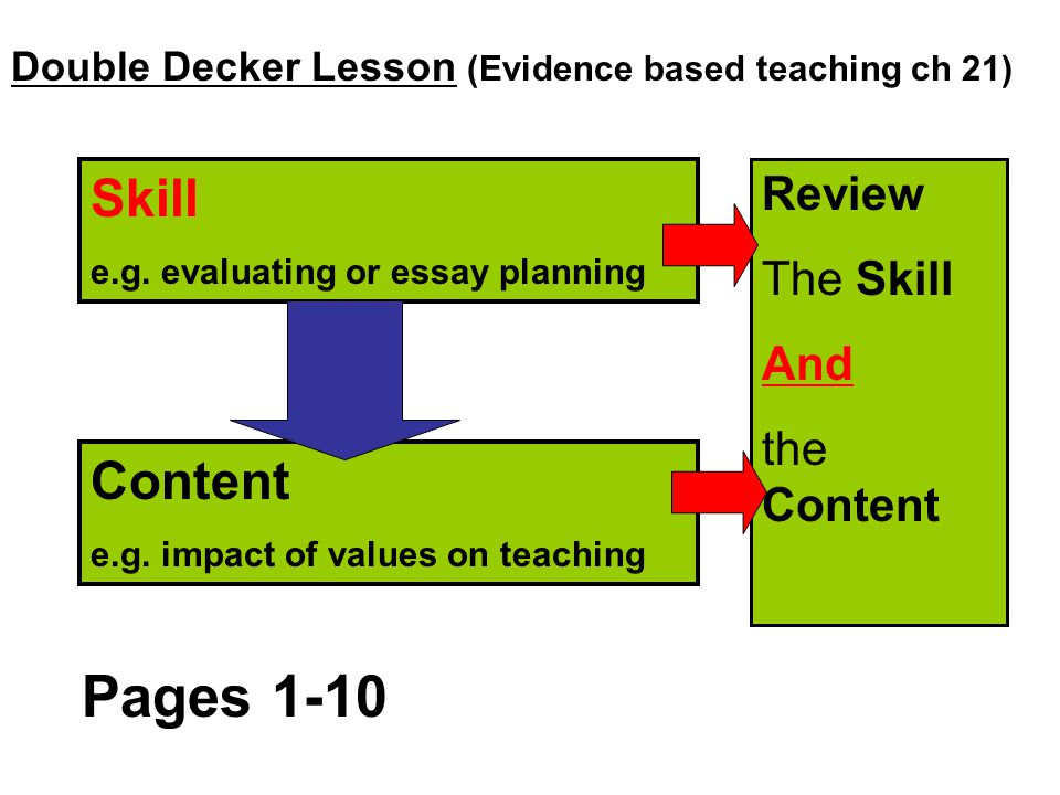Pages 1-10 Skill Content Review The Skill And the Content