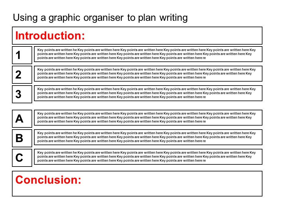 Using a graphic organiser to plan writing