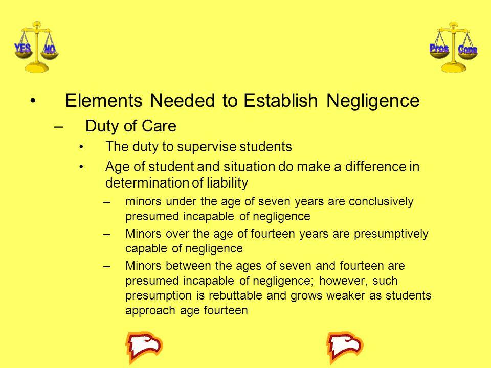 Elements Needed to Establish Negligence