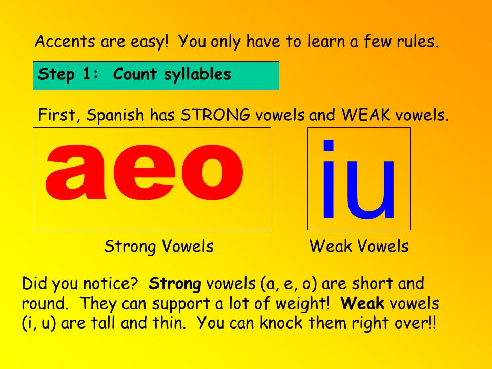iu aeo Accents are easy! You only have to learn a few rules.