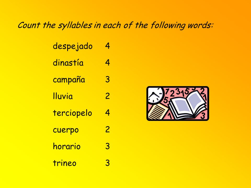 Count the syllables in each of the following words: