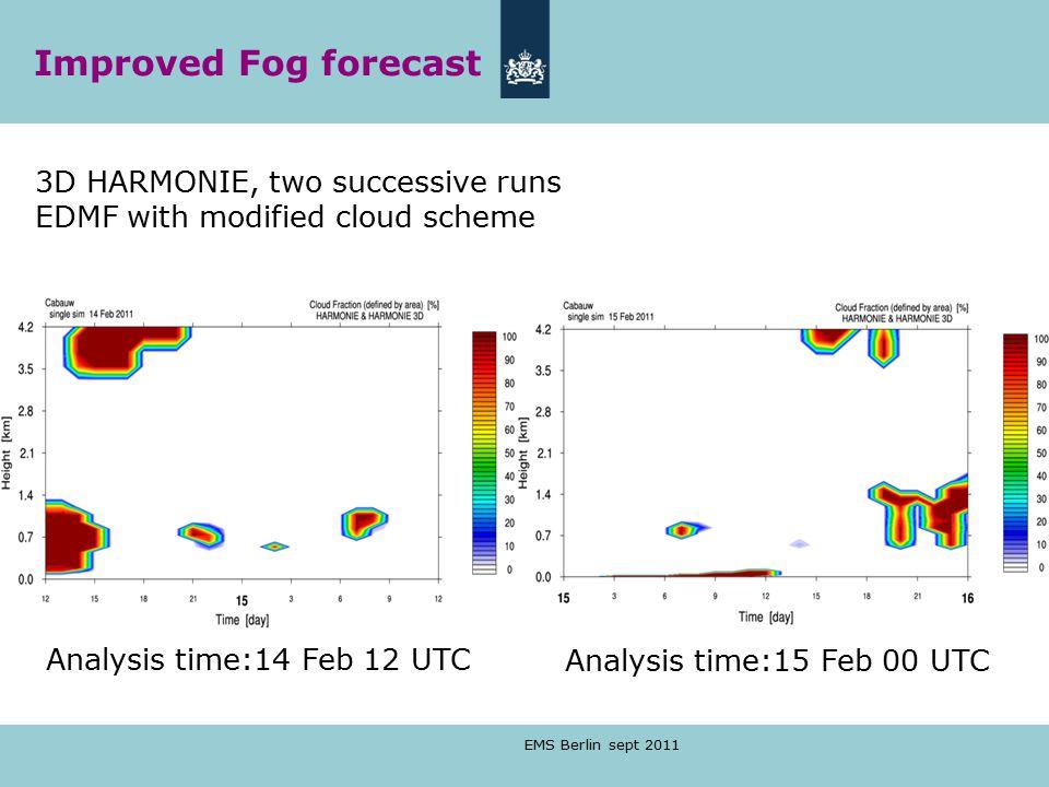Improved Fog forecast 3D HARMONIE, two successive runs