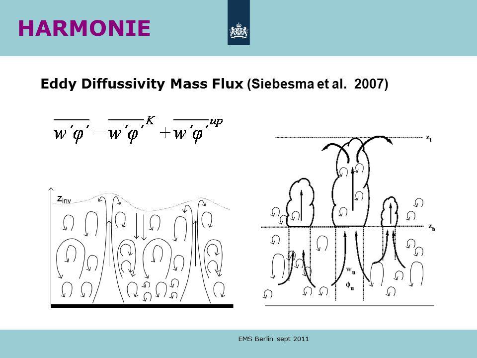 HARMONIE Eddy Diffussivity Mass Flux (Siebesma et al. 2007) zinv