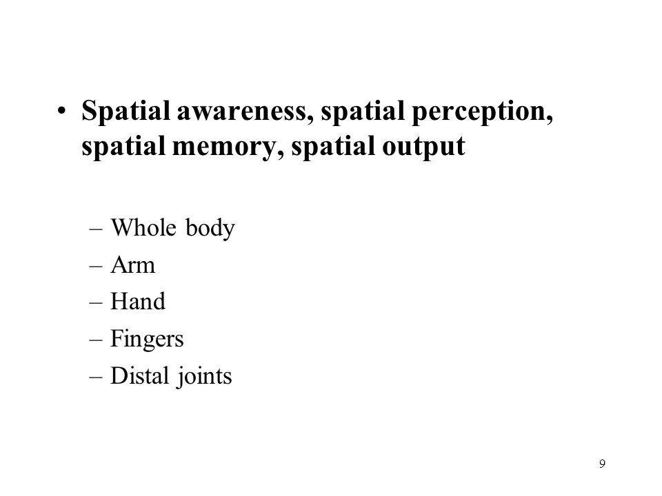 Spatial awareness, spatial perception, spatial memory, spatial output
