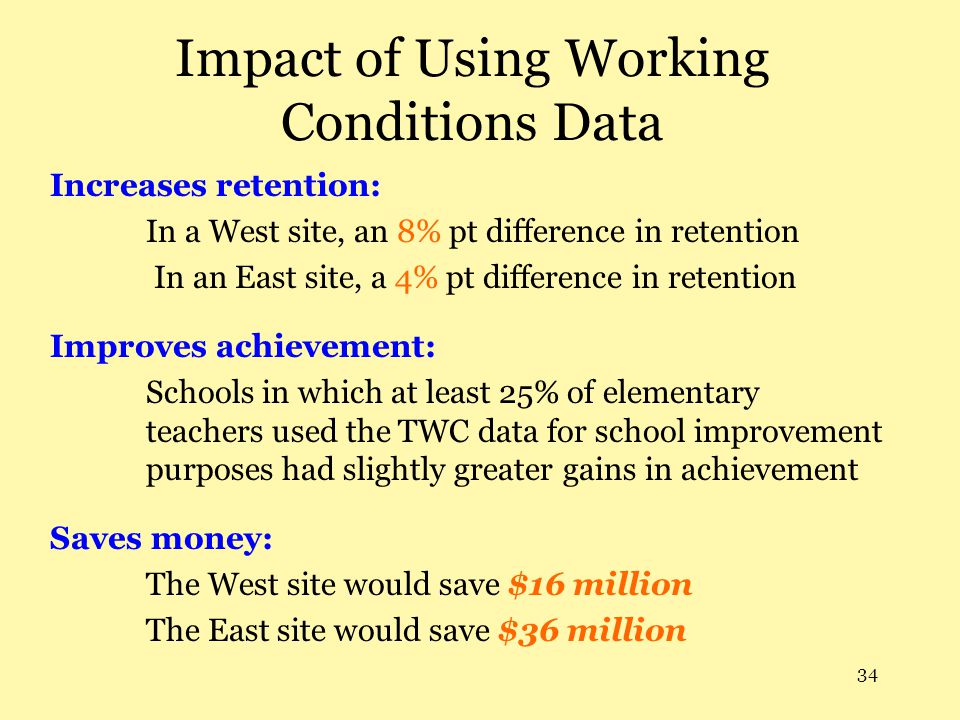 Impact of Using Working Conditions Data