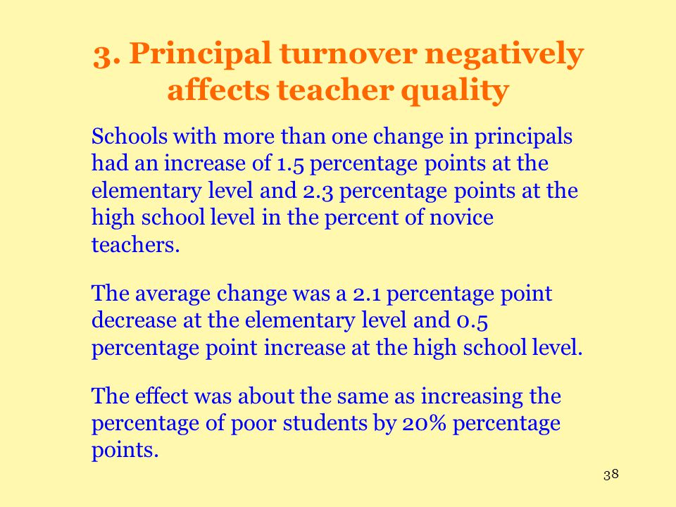 3. Principal turnover negatively affects teacher quality