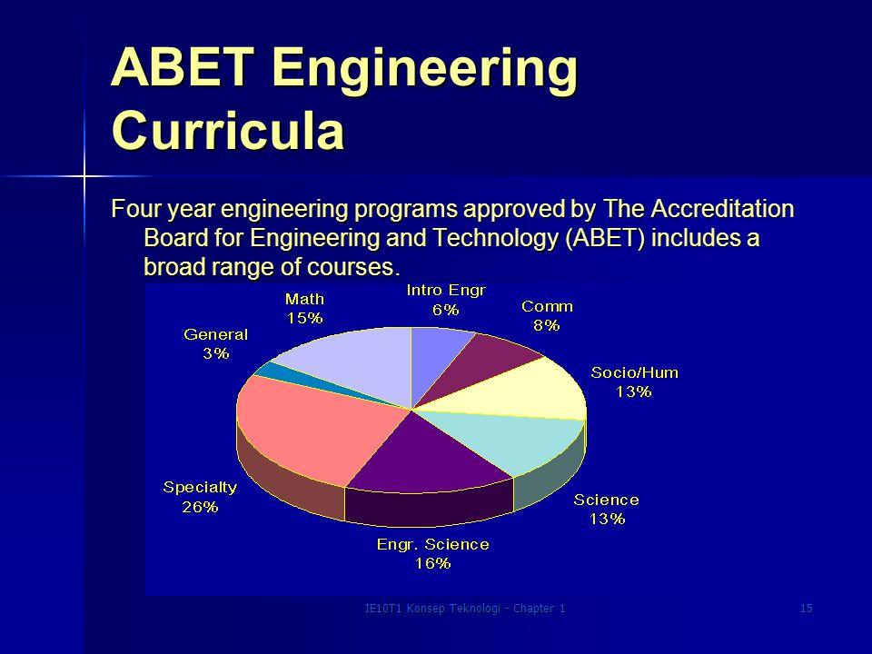 ABET Engineering Curricula