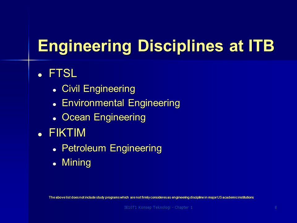 Engineering Disciplines at ITB