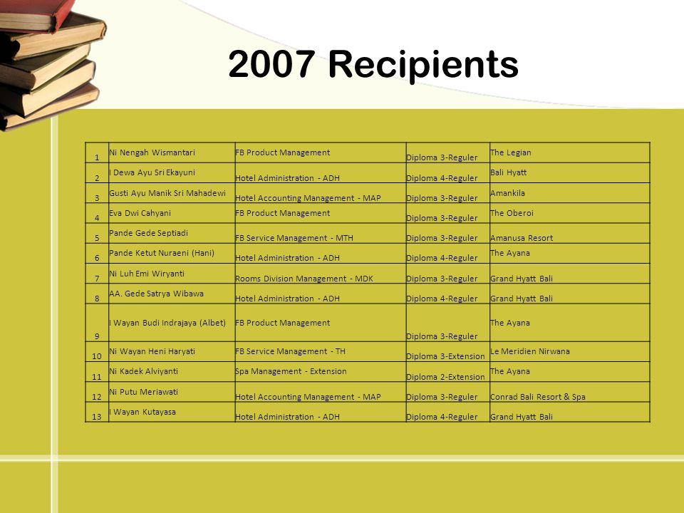 2007 Recipients 1 Ni Nengah Wismantari FB Product Management