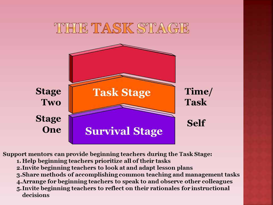 The TASK Stage Task Stage Survival Stage Stage Two Time/ Stage One