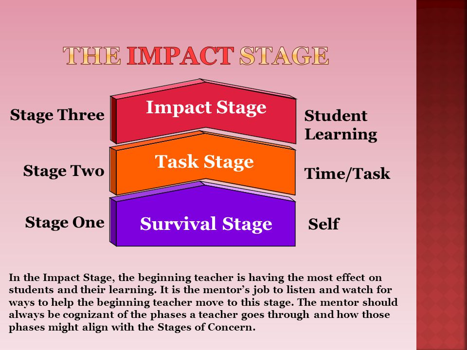 The IMPACT Stage Impact Stage Task Stage Survival Stage Stage Three