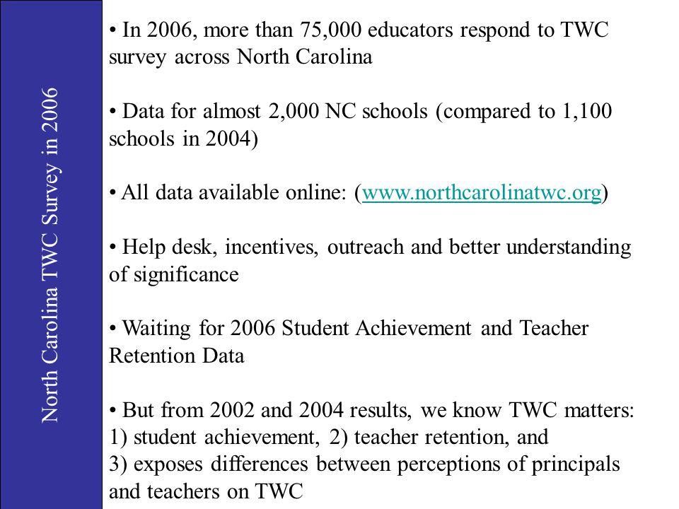 North Carolina TWC Survey in 2006