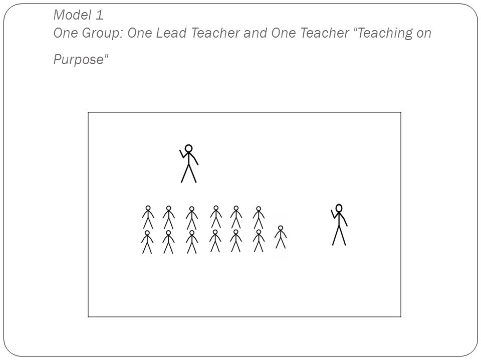 Model 1 One Group: One Lead Teacher and One Teacher Teaching on Purpose