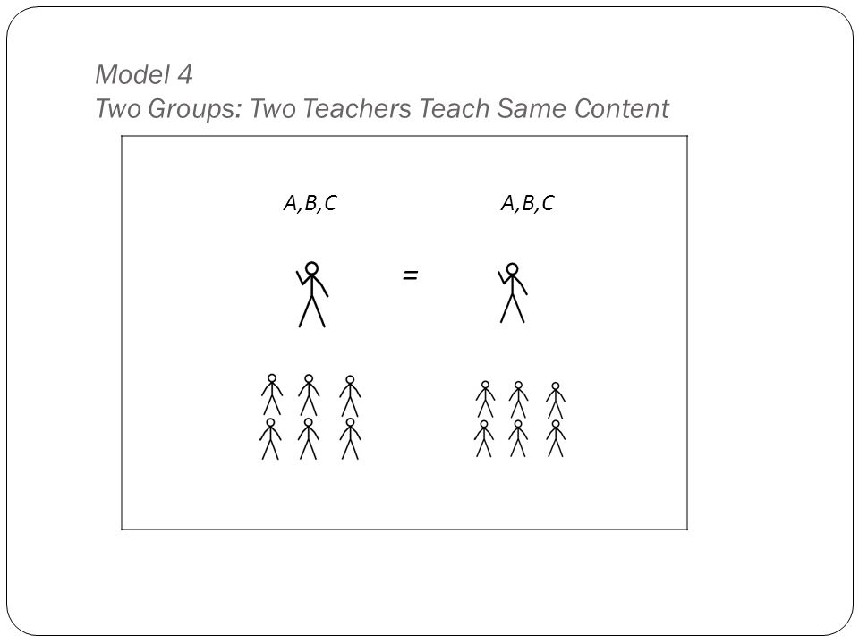 Model 4 Two Groups: Two Teachers Teach Same Content