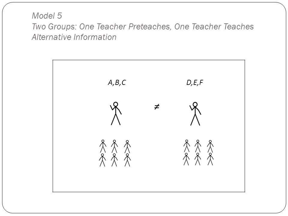 Model 5 Two Groups: One Teacher Preteaches, One Teacher Teaches Alternative Information