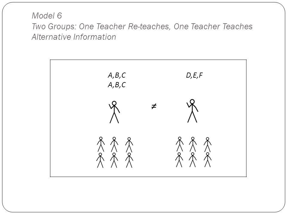 Model 6 Two Groups: One Teacher Re-teaches, One Teacher Teaches Alternative Information