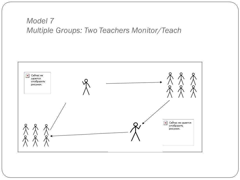 Model 7 Multiple Groups: Two Teachers Monitor/Teach