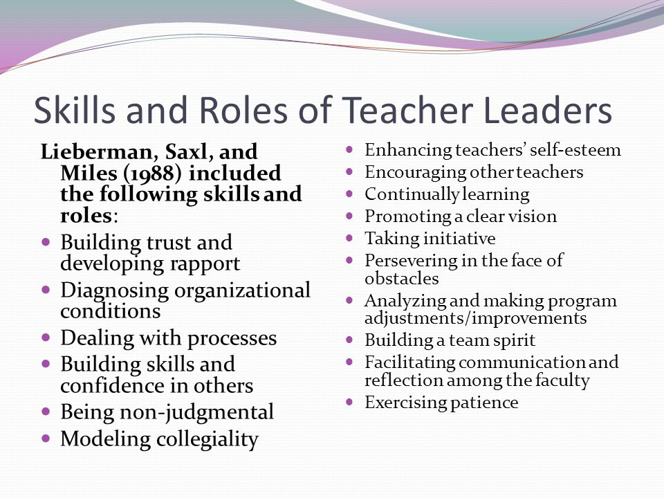Skills and Roles of Teacher Leaders