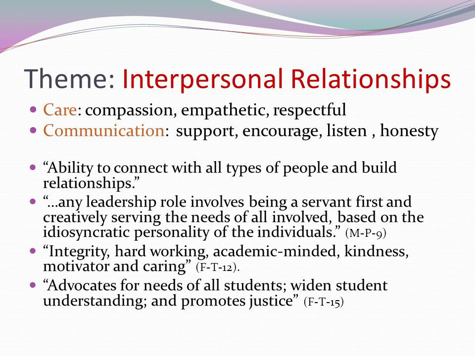 Theme: Interpersonal Relationships