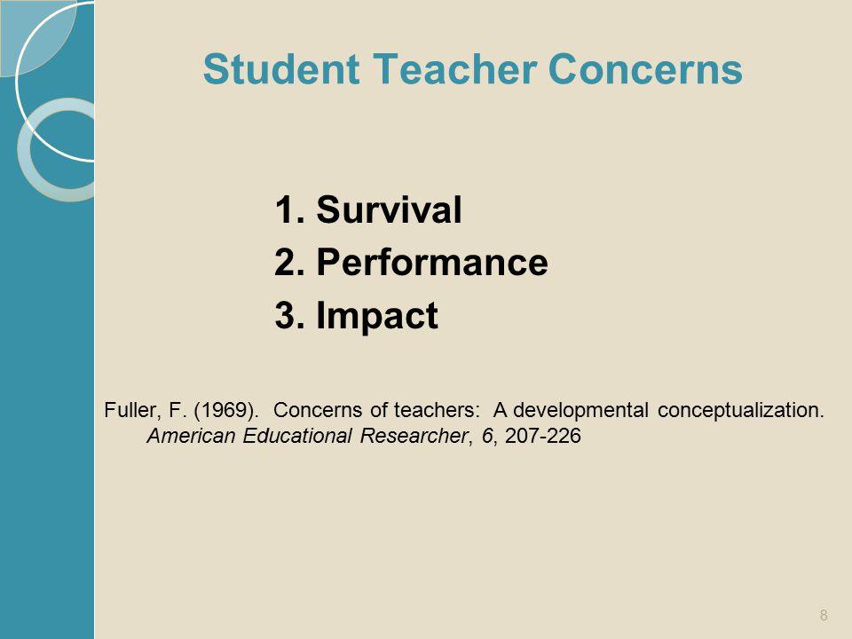 Student Teacher Concerns