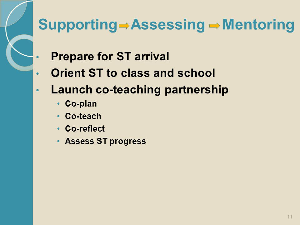 Supporting Assessing Mentoring