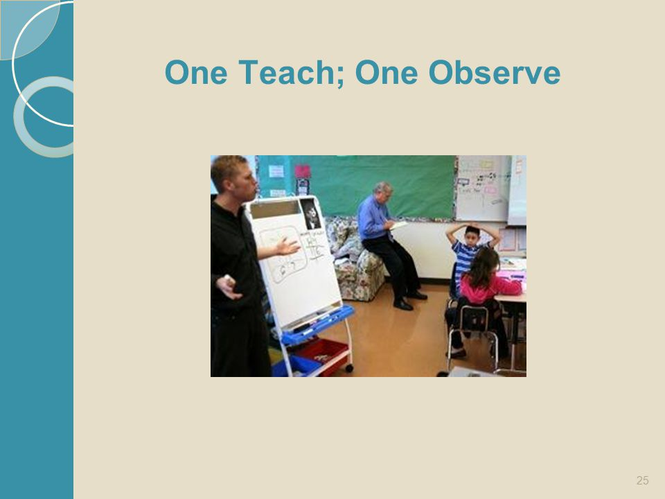 One Teach; One Observe Picture from: http://kristen-millet.wikispaces.com/Approaches+to+Co-Teaching.