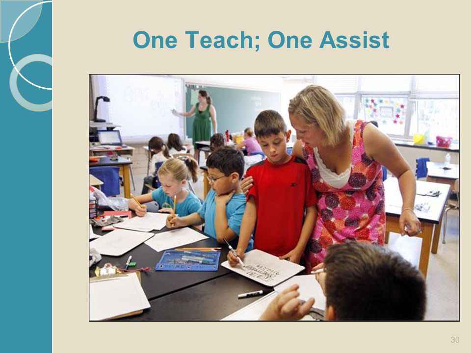 One Teach; One Assist Picture from http://www.edweek.org/tsb/articles/2011/10/13/01coteach.h05.html.