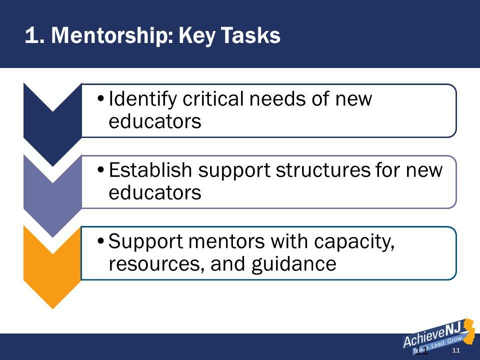 1. Mentorship: Key Tasks Identify critical needs of new educators