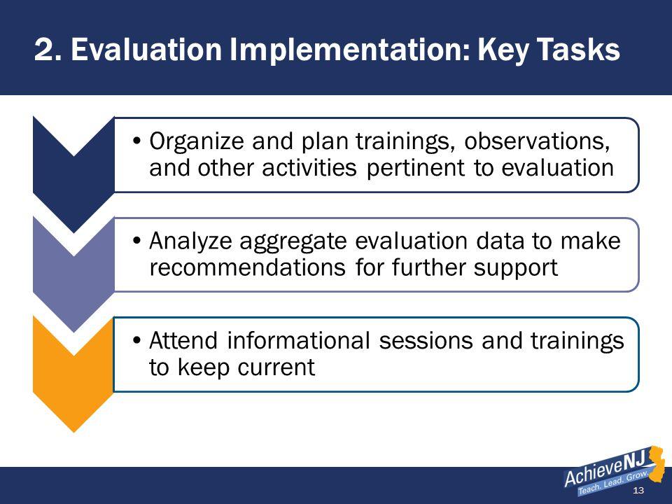 2. Evaluation Implementation: Key Tasks