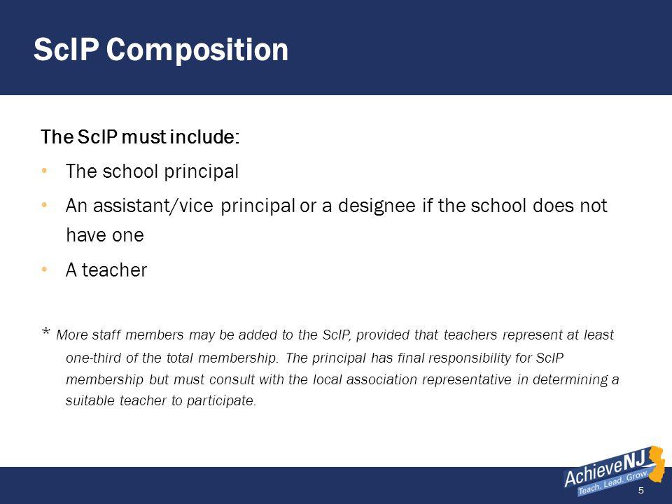 ScIP Composition The ScIP must include: The school principal