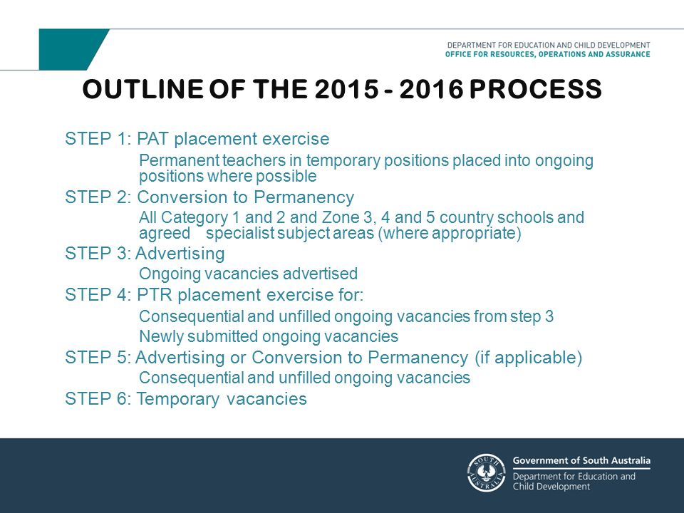 OUTLINE OF THE 2015 - 2016 PROCESS