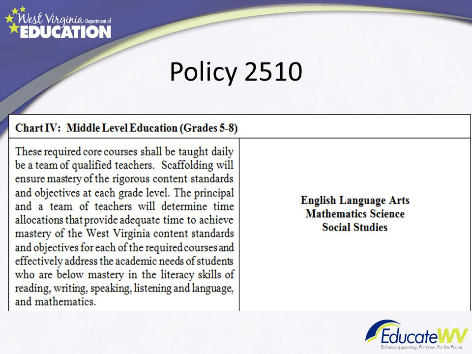 Policy 2510