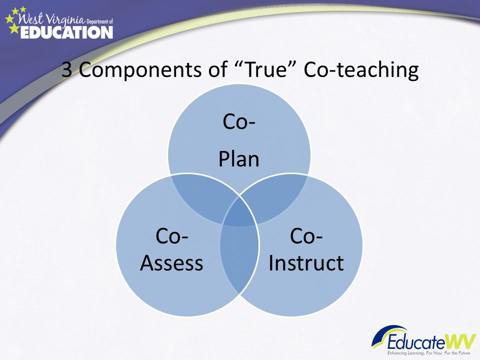 3 Components of True Co-teaching