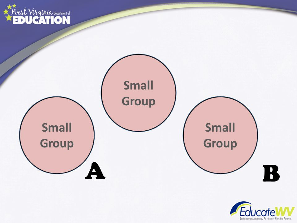 A B Small Group Small Group Small Group