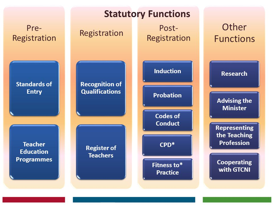 Statutory Functions Other Functions Pre-Registration Registration