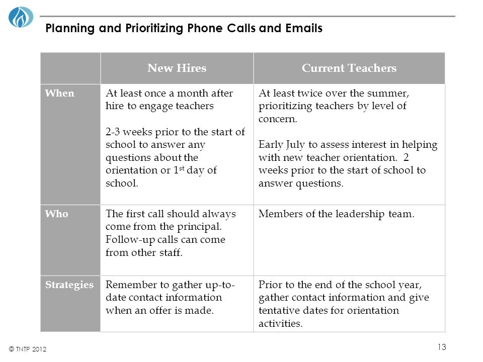 Planning and Prioritizing Phone Calls and Emails