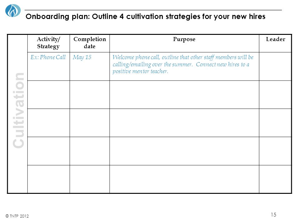 Onboarding plan: Outline 4 cultivation strategies for your new hires
