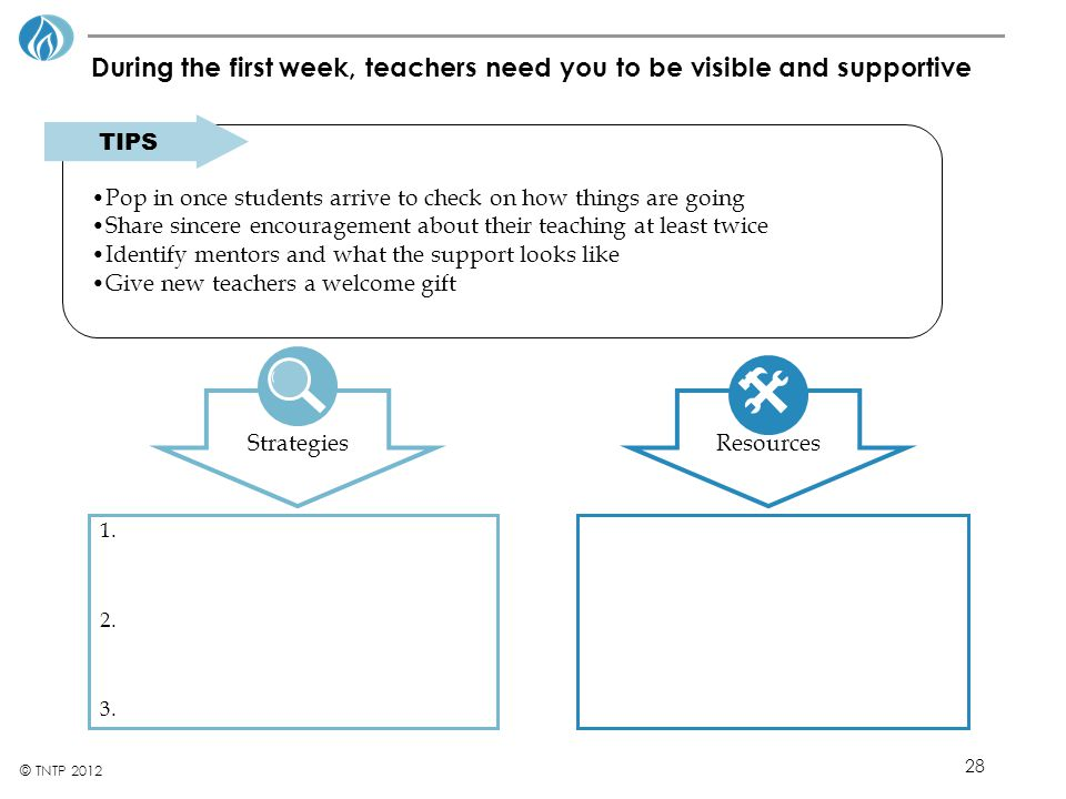 During the first week, teachers need you to be visible and supportive