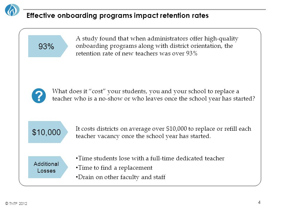 Effective onboarding programs impact retention rates