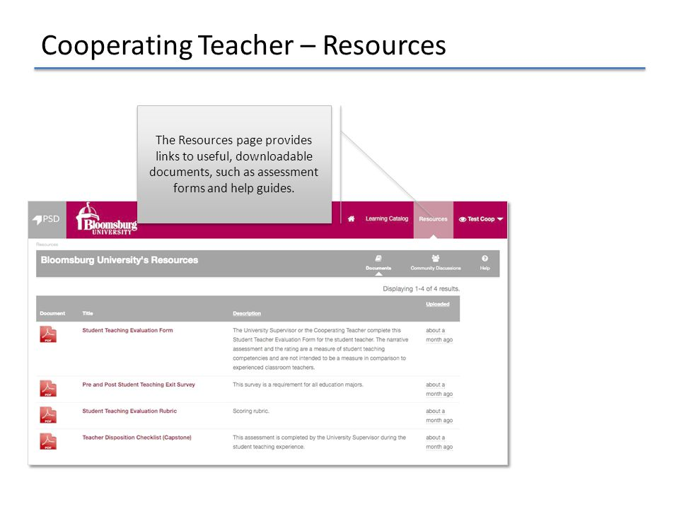 Cooperating Teacher – Resources